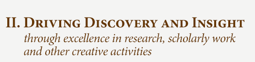 II. Driving discovery and insight through excellence in research, scholarly work and other creative activities