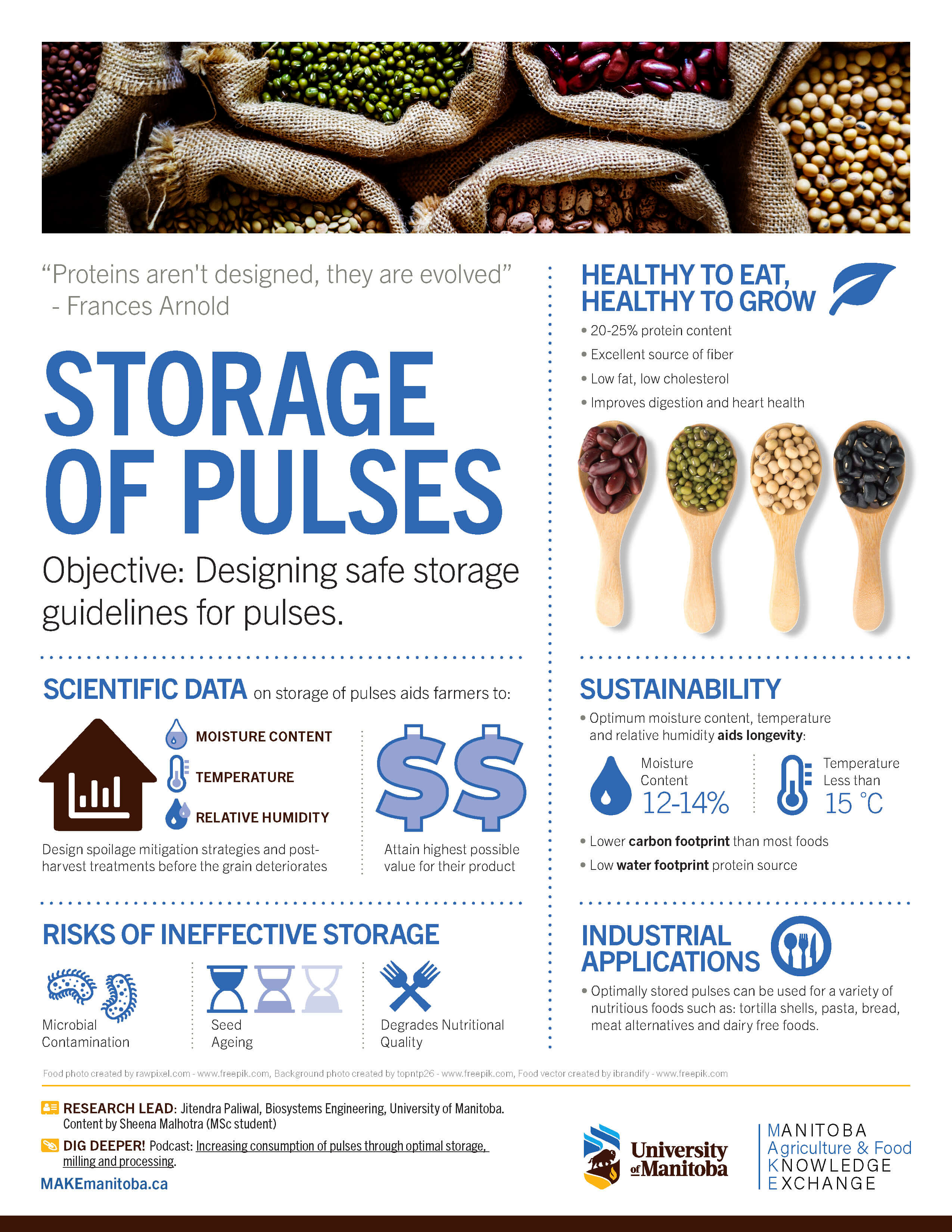 MAKE infographic pulse storage