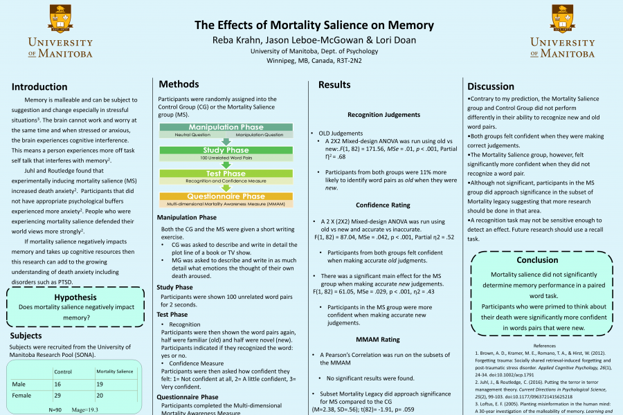 Research poster by Reba Krahn