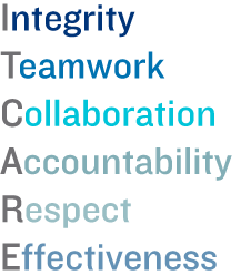 Image of the words Integrity Teamwork Collaboration Accountability Respect and  Effectiveness
