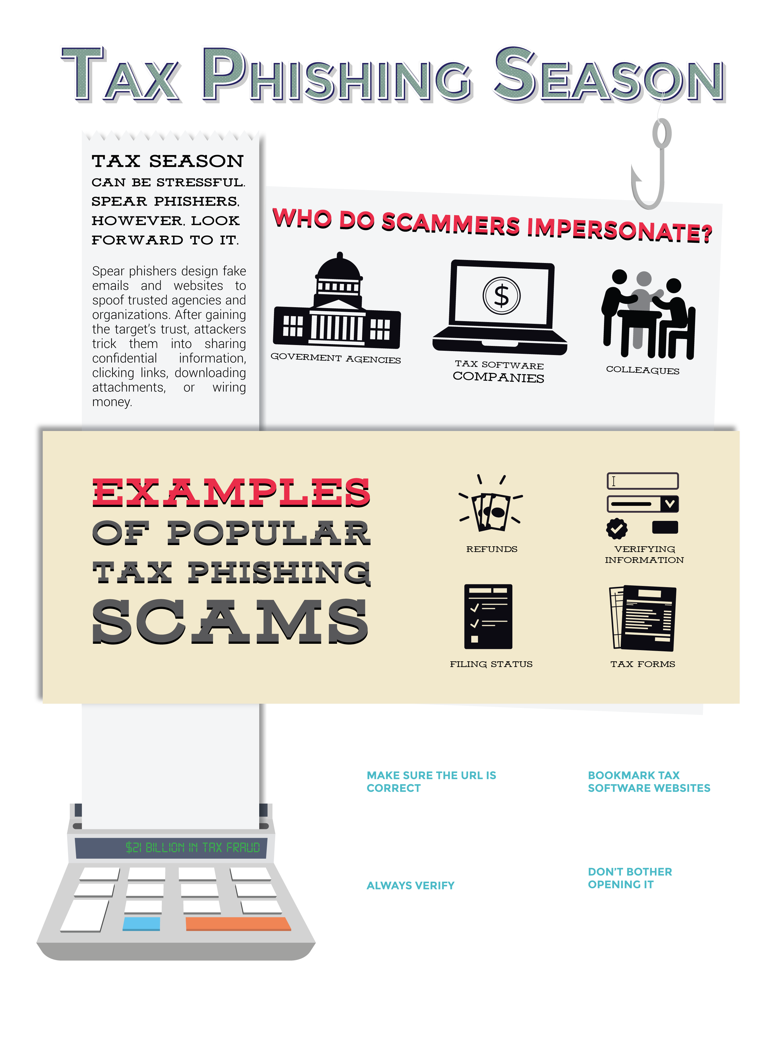 infographic showing ways to recognize phishing emails