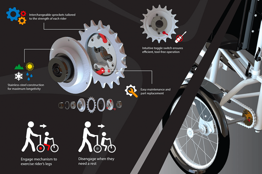 A graphic outlining the details of a bicycle mechanism allowing riders to exercise their legs or be pushed like a wheelchair.