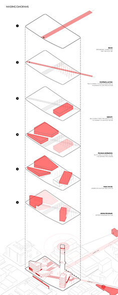 public market architectural thesis Architecture design thesis projects, 2014 unveiled in public like some sort of disfigured, recluse girlfriend what other questions will the thesis panels ask.