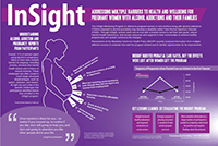 Insight Infographic Page