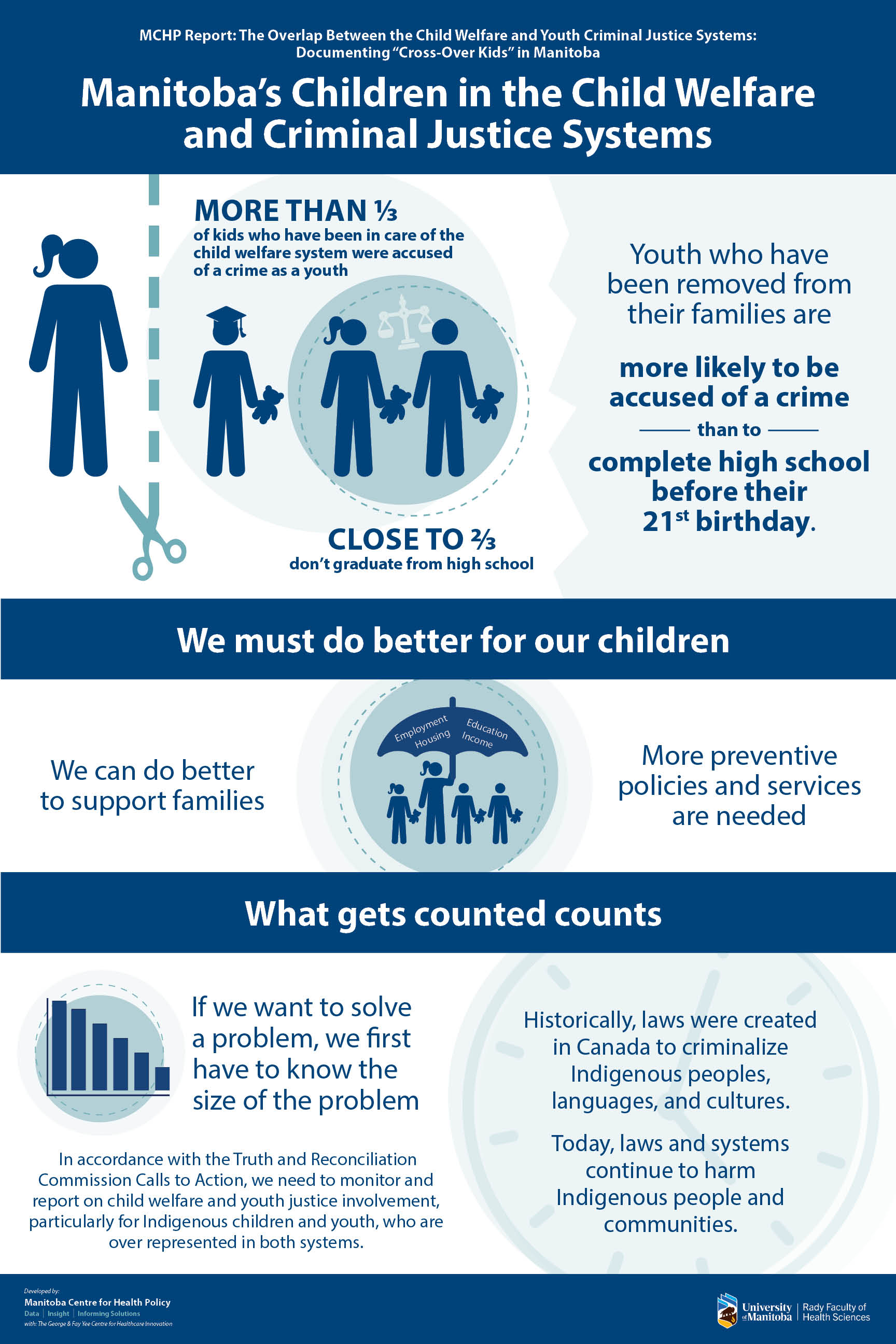 JustCare Infographic Image