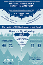 First Nations Report Infographic