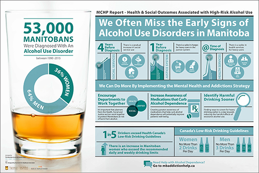 Alcohol Infographic Image