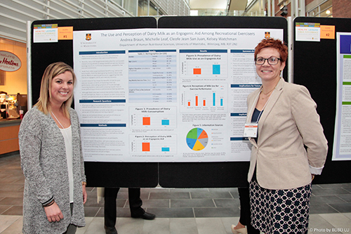 University Of Manitoba  Kinesiology And Recreation Management