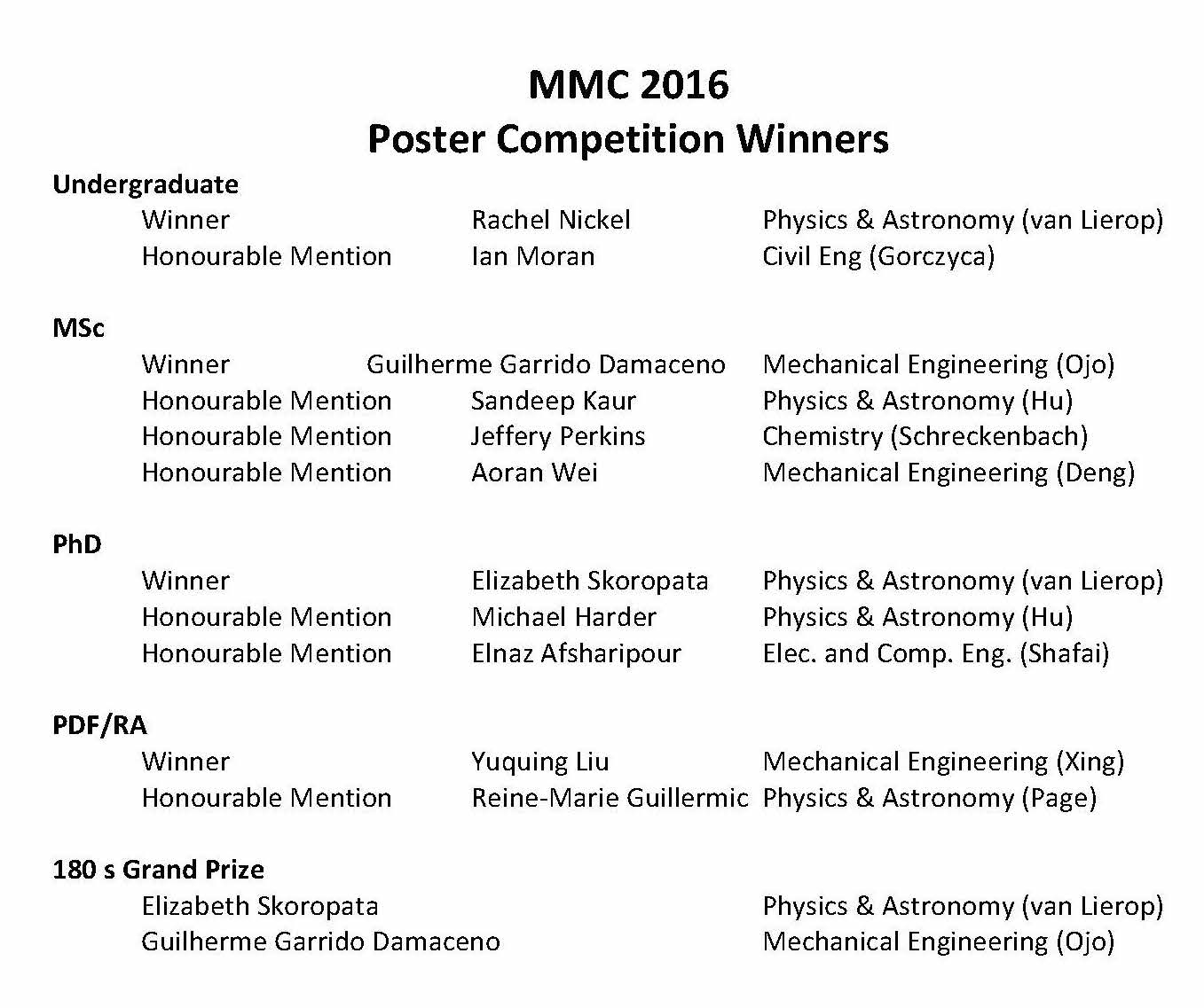 MMC 2016 Award Winners